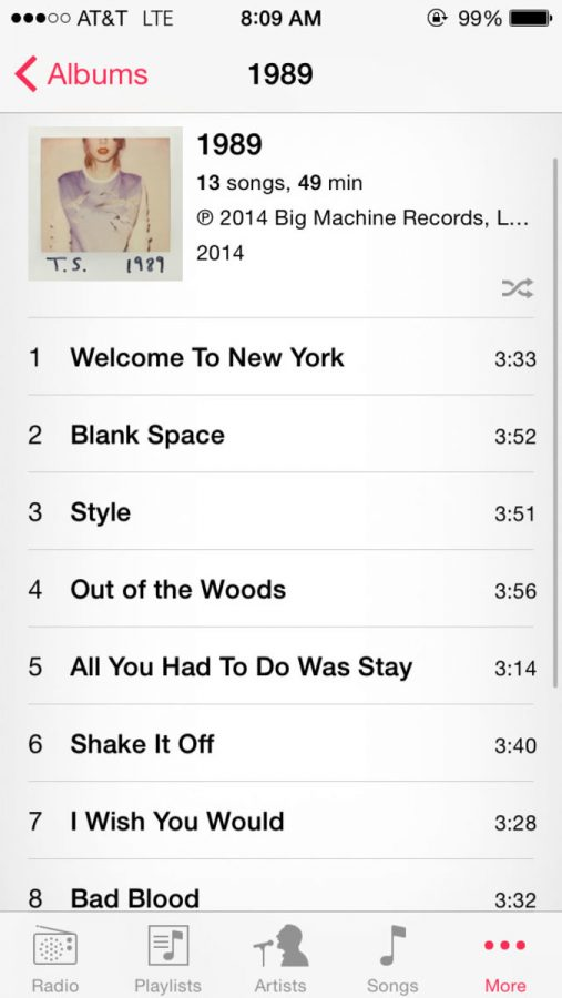 Swift's 1989 is a 2014 breakout