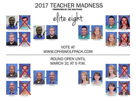 Teacher Madness Elite Eight – Voting open until March 31 at 5 p.m.
