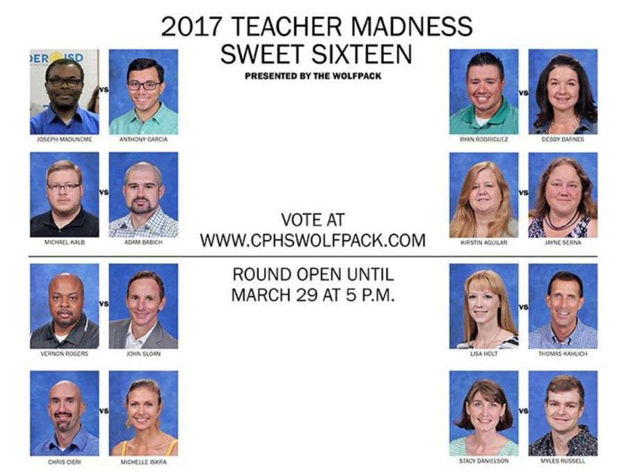 Teacher+Madness+Sweet+Sixteen-+Voting+open+until+March+29+at+5+p.m.